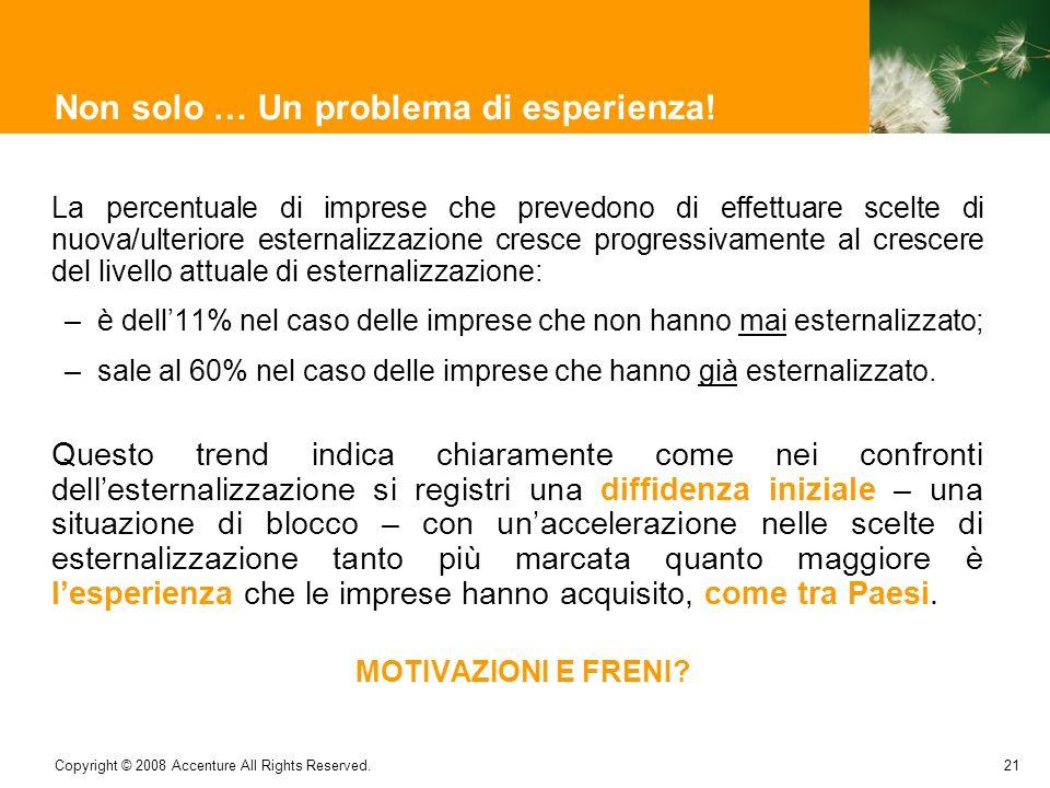 21 Copyright © 2008 Accenture All Rights Reserved. La percentuale di imprese che prevedono di effettuare scelte di nuova/ulteriore esternalizzazione c