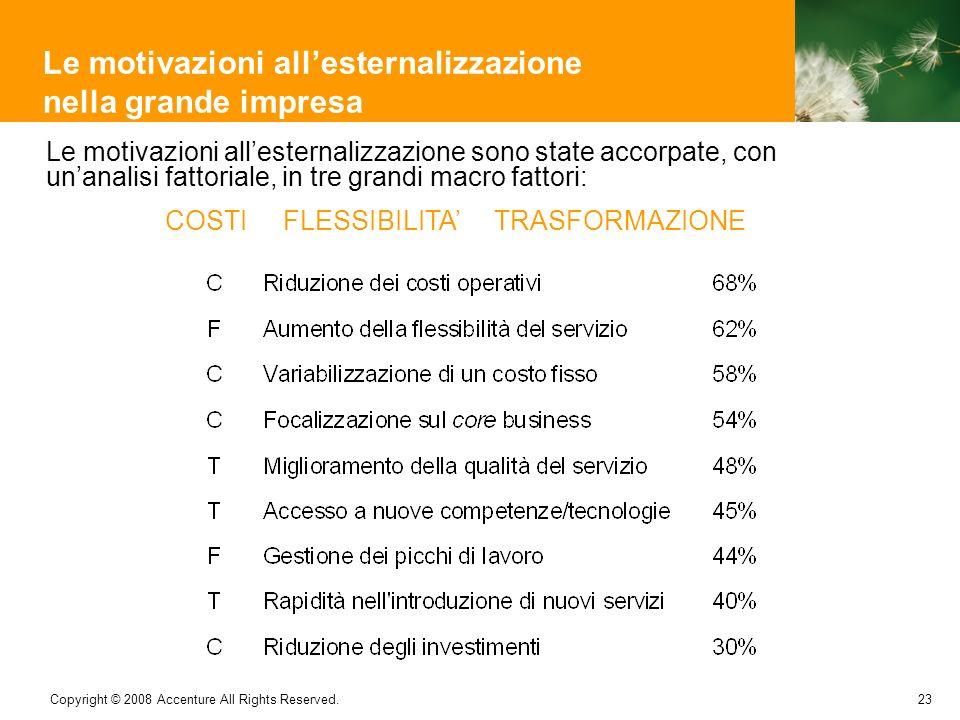 23 Copyright © 2008 Accenture All Rights Reserved. Le motivazioni allesternalizzazione nella grande impresa Le motivazioni allesternalizzazione sono s