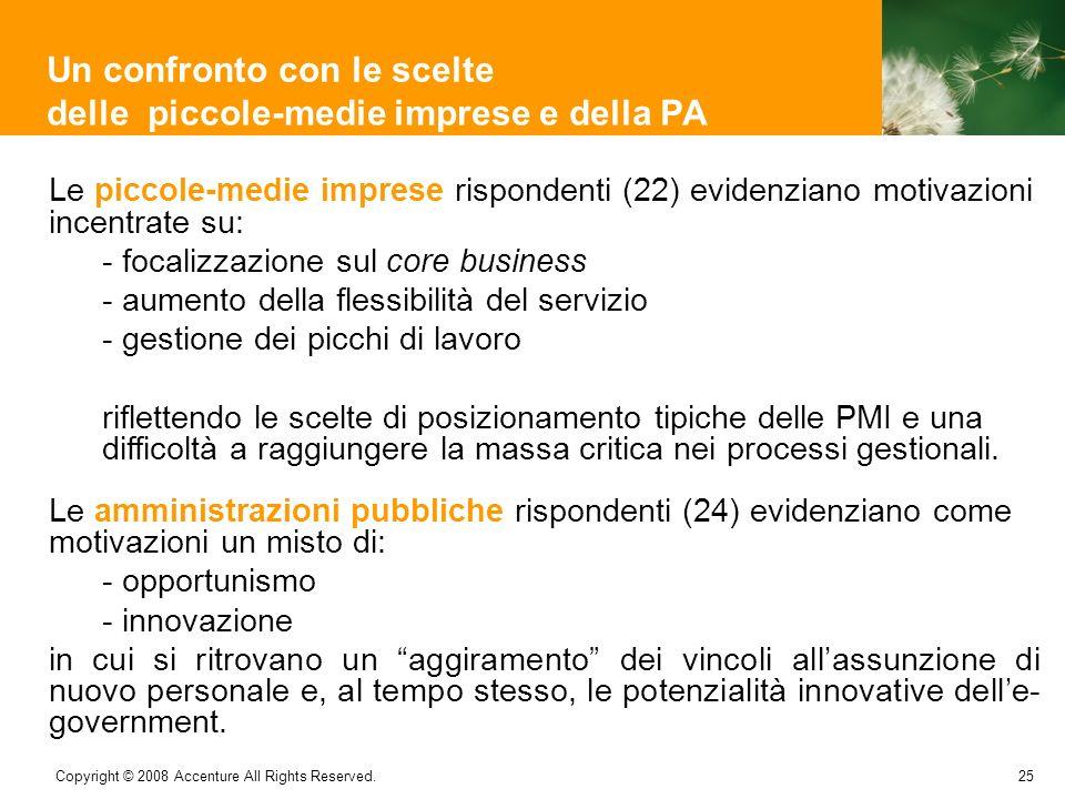 25 Copyright © 2008 Accenture All Rights Reserved. Un confronto con le scelte delle piccole-medie imprese e della PA Le piccole-medie imprese risponde