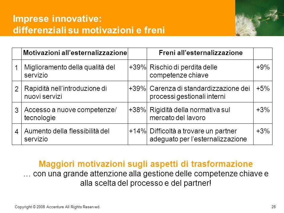28 Copyright © 2008 Accenture All Rights Reserved. Motivazioni allesternalizzazione Freni allesternalizzazione 1 Miglioramento della qualità del servi