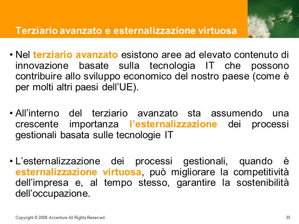 35 Copyright © 2008 Accenture All Rights Reserved. Terziario avanzato e esternalizzazione virtuosa Nel terziario avanzato esistono aree ad elevato con
