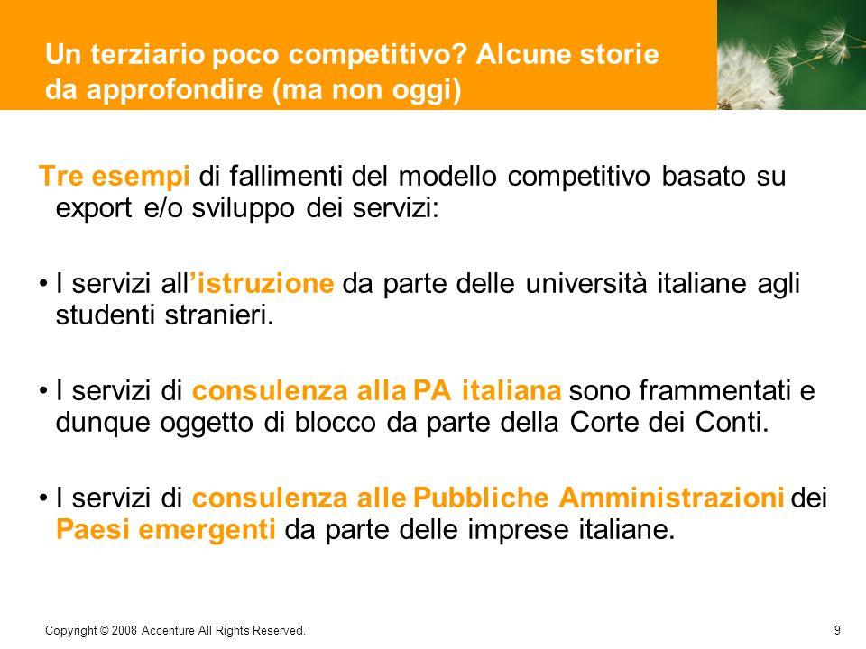 9 Copyright © 2008 Accenture All Rights Reserved. Tre esempi di fallimenti del modello competitivo basato su export e/o sviluppo dei servizi: I serviz
