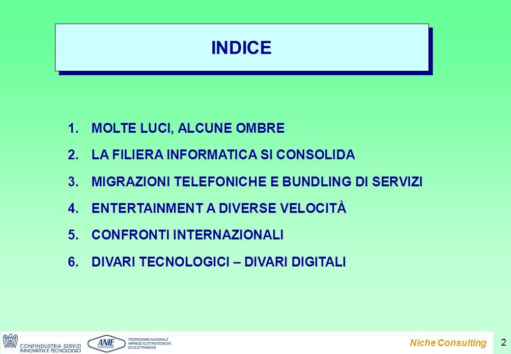 Presentazione del Rapporto e-Family 2007 Niche Consulting 33 CONFRONTI INTERNAZIONALI - 2006 PC IN CASA CONFRONTI INTERNAZIONALI - 2006 PC IN CASA %