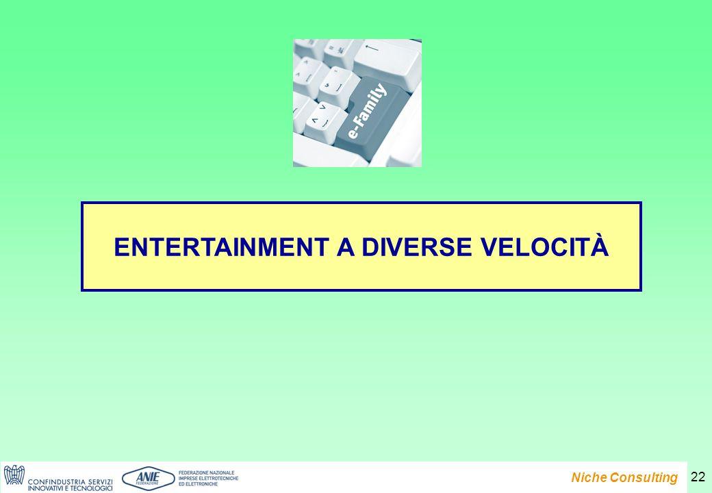 Presentazione del Rapporto e-Family 2007 Niche Consulting 22 ENTERTAINMENT A DIVERSE VELOCITÀ