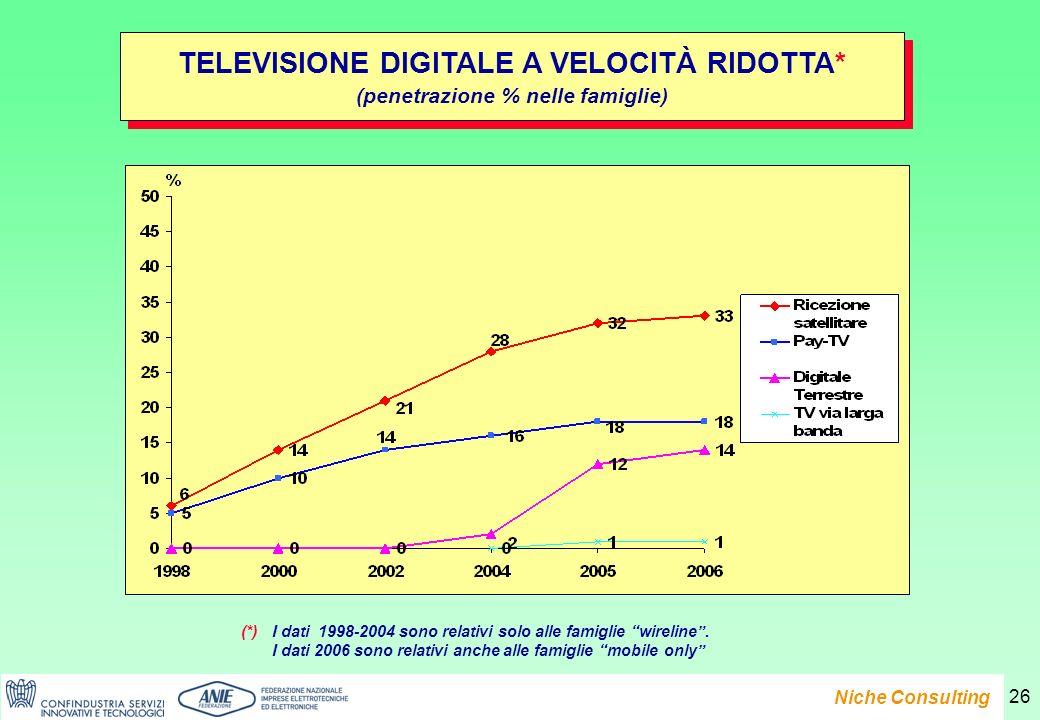 Presentazione del Rapporto e-Family 2007 Niche Consulting 26 TELEVISIONE DIGITALE A VELOCITÀ RIDOTTA* (penetrazione % nelle famiglie) TELEVISIONE DIGITALE A VELOCITÀ RIDOTTA* (penetrazione % nelle famiglie) (*)I dati 1998-2004 sono relativi solo alle famiglie wireline.