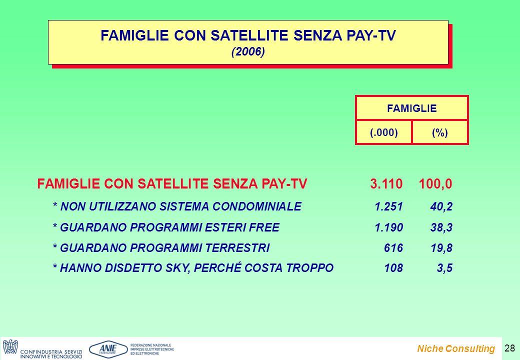 Presentazione del Rapporto e-Family 2007 Niche Consulting 28 FAMIGLIE CON SATELLITE SENZA PAY-TV (2006) FAMIGLIE CON SATELLITE SENZA PAY-TV (2006) FAMIGLIE CON SATELLITE SENZA PAY-TV3.110100,0 * NON UTILIZZANO SISTEMA CONDOMINIALE1.25140,2 * GUARDANO PROGRAMMI ESTERI FREE 1.19038,3 * GUARDANO PROGRAMMI TERRESTRI 61619,8 * HANNO DISDETTO SKY, PERCHÉ COSTA TROPPO1083,5 FAMIGLIE (.000)(%)