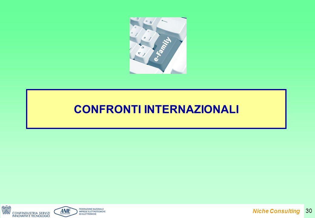 Presentazione del Rapporto e-Family 2007 Niche Consulting 30 CONFRONTI INTERNAZIONALI