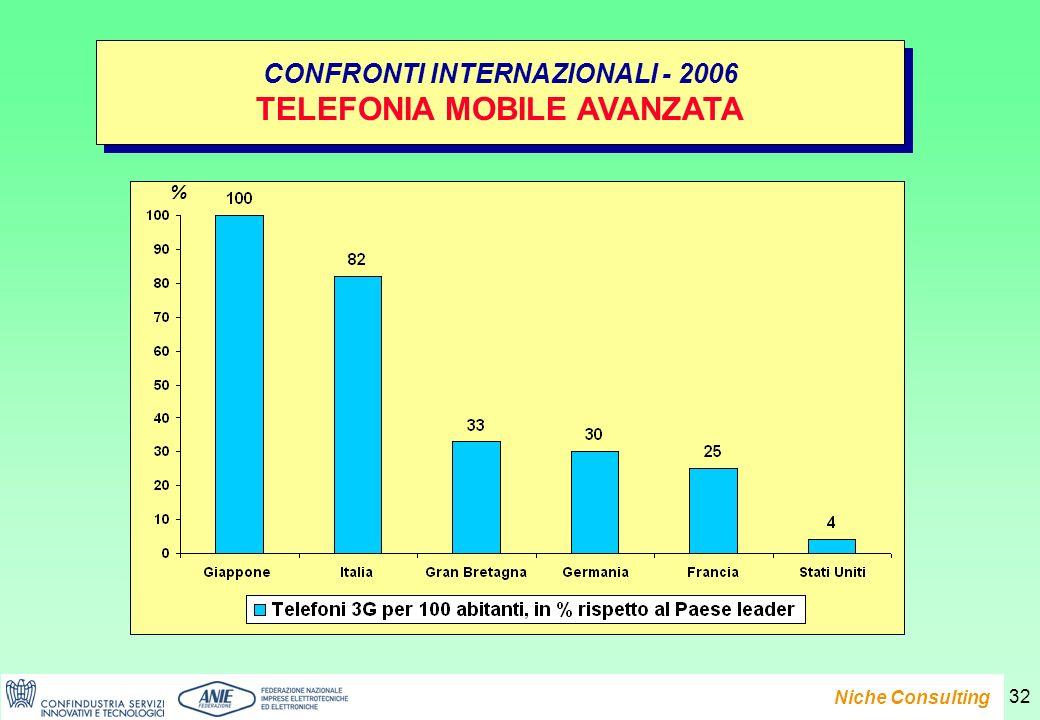 Presentazione del Rapporto e-Family 2007 Niche Consulting 32 CONFRONTI INTERNAZIONALI - 2006 TELEFONIA MOBILE AVANZATA CONFRONTI INTERNAZIONALI - 2006 TELEFONIA MOBILE AVANZATA %