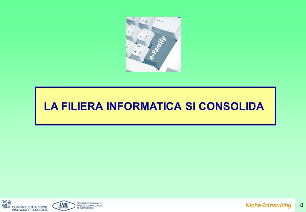 Presentazione del Rapporto e-Family 2007 Niche Consulting 8 LA FILIERA INFORMATICA SI CONSOLIDA