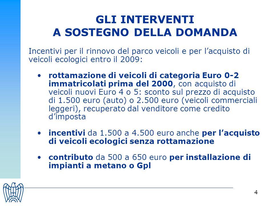 5 GLI INTERVENTI A SOSTEGNO DELLA DOMANDA Detrazione Irpef del 20% sullacquisto di mobili ed elettrodomestici (compresi tv e pc): su una spesa massima di 10mila euro (detrazione complessiva = 2.000 euro) da ripartire in 5 quote annuali di pari importo (detrazione annuale = 400 euro) solo per gli acquisti di chi ha effettuato ristrutturazioni edilizie (con la detrazione 36%) dal 1 luglio 2008 stipula di un protocollo di intenti con i produttori dei beni oggetto dellincentivo (norma che verrà modificata a seguito rilievi UE)