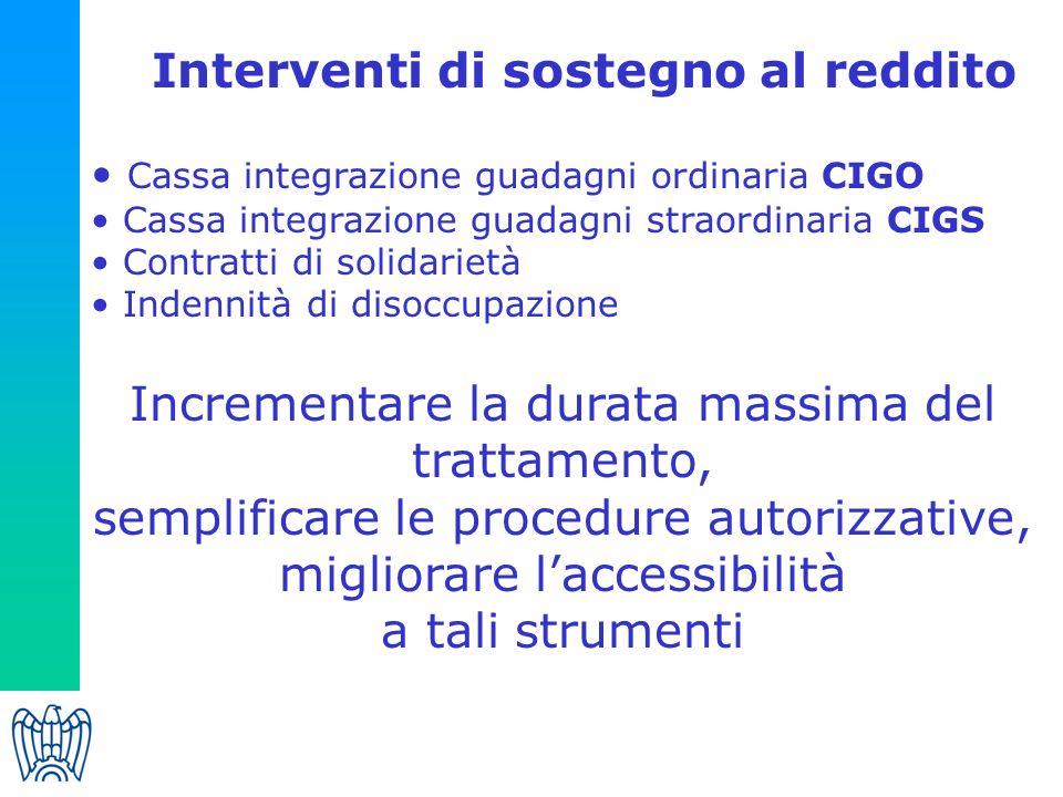 Interventi di sostegno al reddito Cassa integrazione guadagni ordinaria CIGO Cassa integrazione guadagni straordinaria CIGS Contratti di solidarietà Indennità di disoccupazione Incrementare la durata massima del trattamento, semplificare le procedure autorizzative, migliorare laccessibilità a tali strumenti