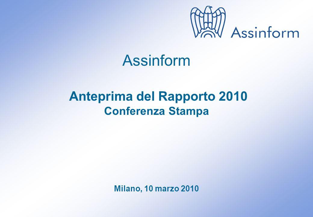 Conferenza Stampa di anteprima del Rapporto Assinform 2010 Milano, 10 marzo 2010 20 Gli accessi a Banda Larga in Italia (2007-2009) e confronto con i principali Paesi europei (2008-2009) Valori in migliaia di accessi - Variazioni % Fonte: Assinform / NetConsulting 10.120 11.360 12.6% +12.3% 12.400 +9.2% 9.3% 2.6% 5.7% Percentuale famiglie con almeno un componente tra i 16 e i 64 anni con accesso a banda larga Fonte: ISTAT (Dicembre 2009)
