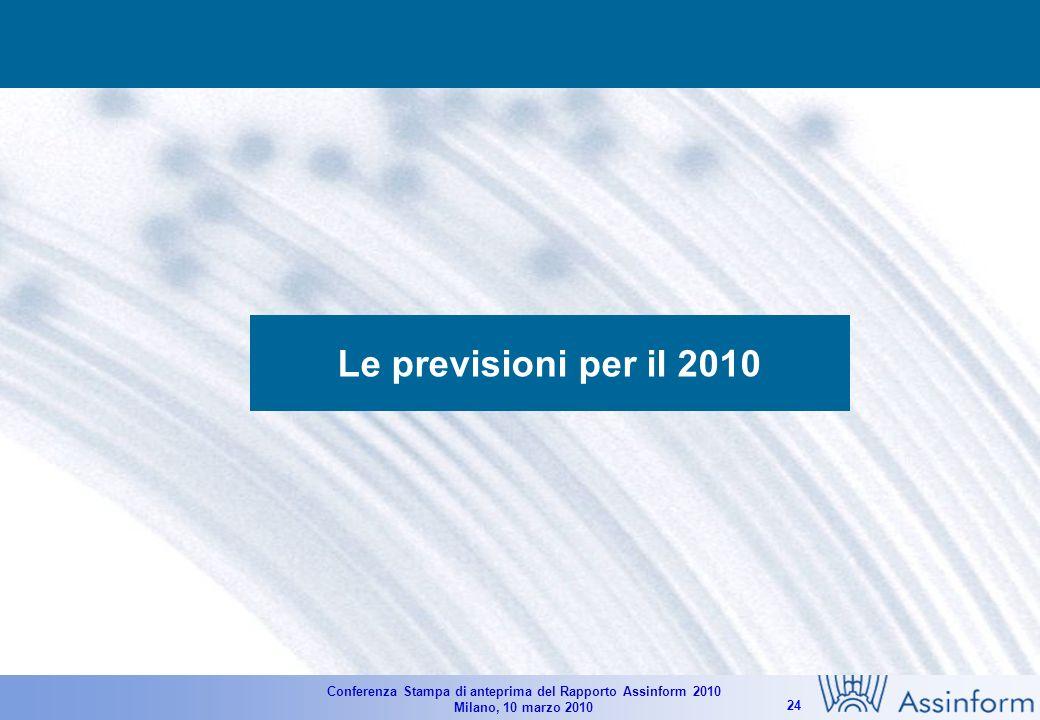 Conferenza Stampa di anteprima del Rapporto Assinform 2010 Milano, 10 marzo 2010 23 LARPU dei servizi mobili in Italia (2007-2009) Fonte: Assinform / NetConsulting ARPU Servizi mobili ( / anno per singolo utente e var.