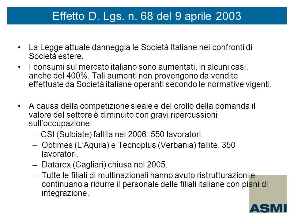 La Legge attuale danneggia le Società Italiane nei confronti di Società estere. I consumi sul mercato italiano sono aumentati, in alcuni casi, anche d