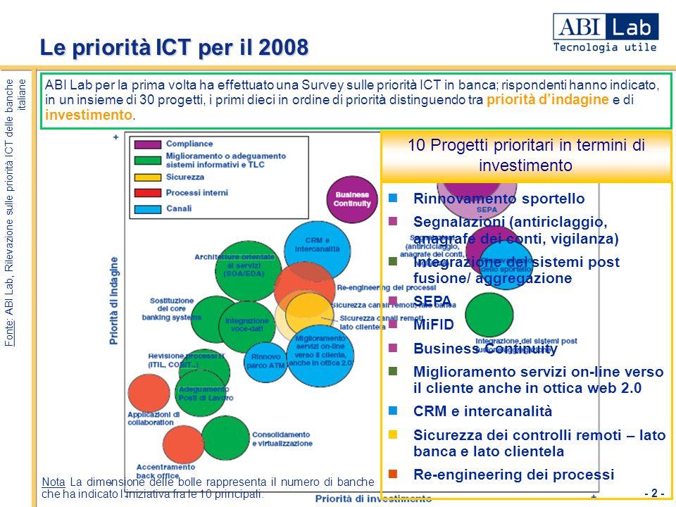 - 3 - Le priorità ICT per il 2008 1.