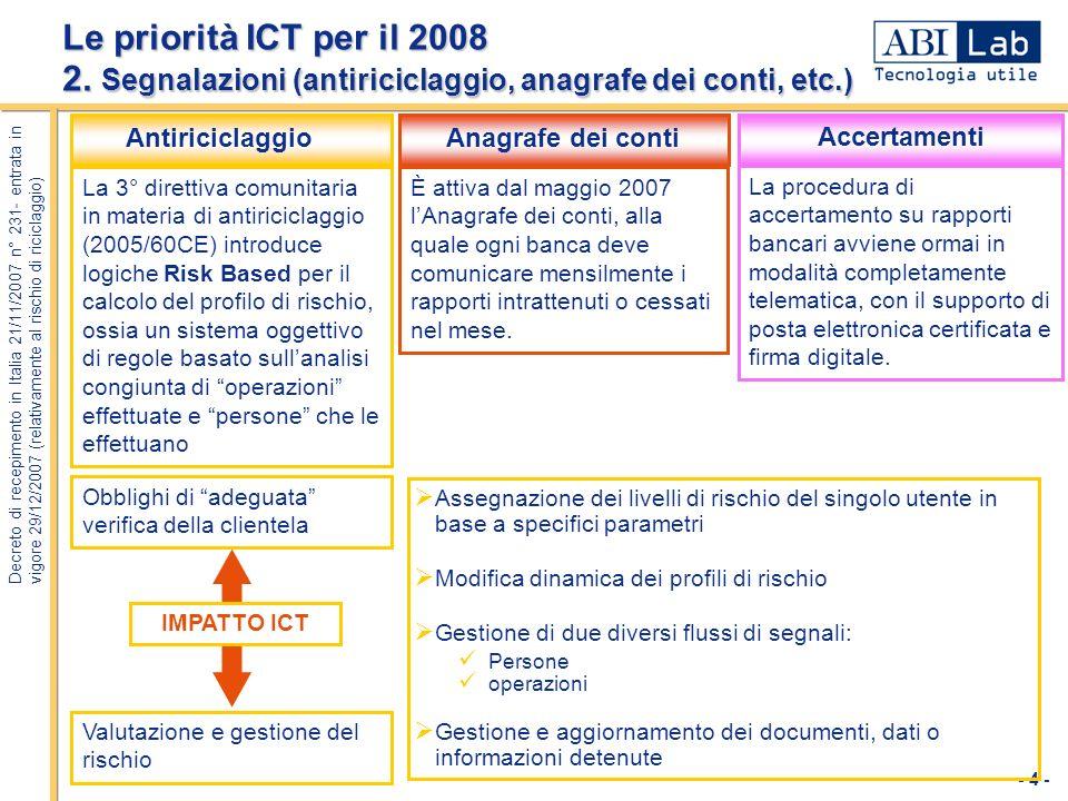 - 5 - Le priorità ICT per il 2008 3.