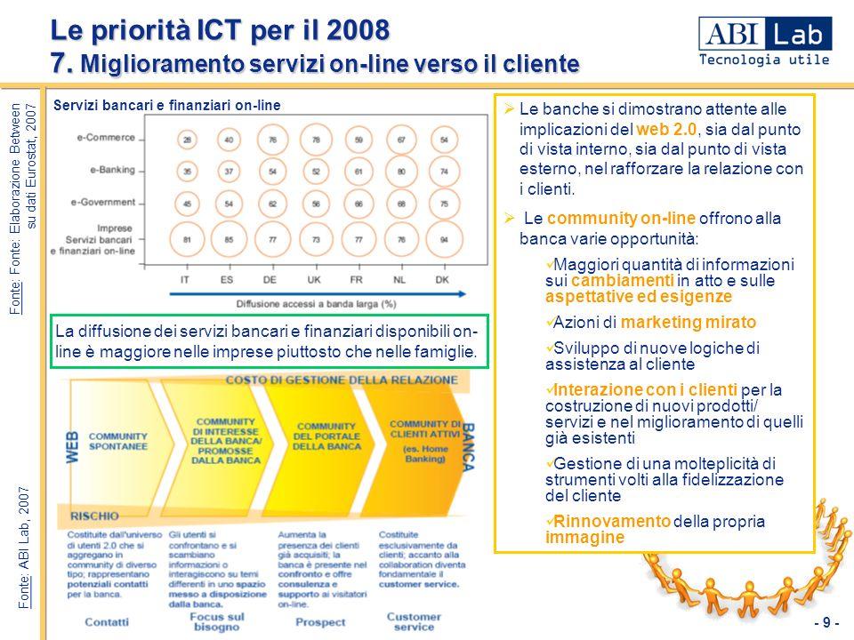- 9 - Le priorità ICT per il 2008 7. Miglioramento servizi on-line verso il cliente Fonte: ABI Lab, 2007 Le banche si dimostrano attente alle implicaz