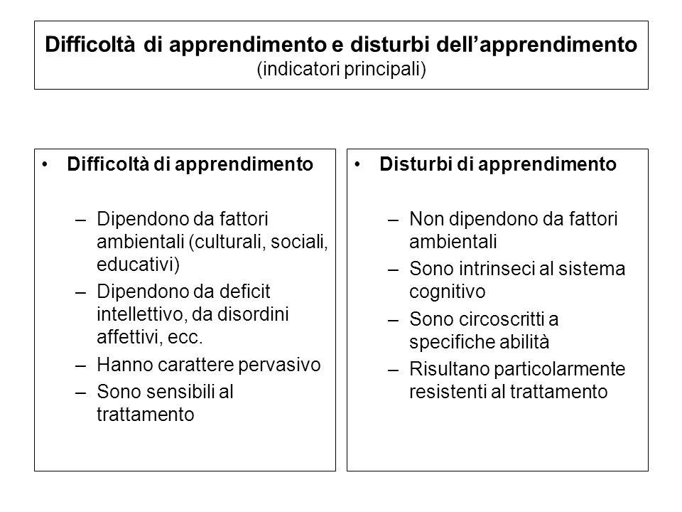 Difficoltà di apprendimento e disturbi dellapprendimento (indicatori principali) Difficoltà di apprendimento –Dipendono da fattori ambientali (cultura