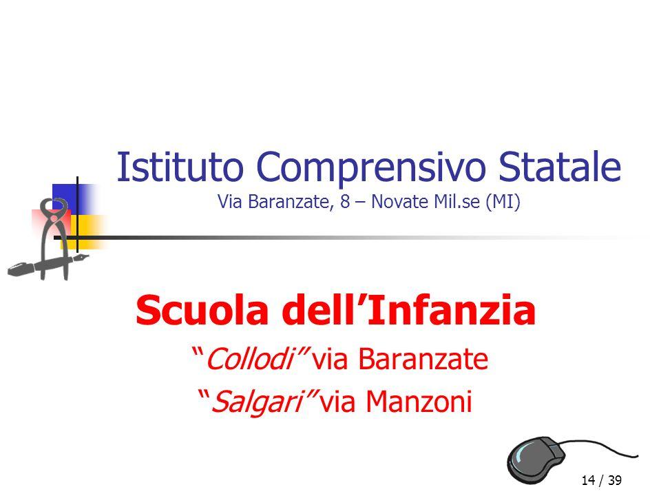 14 / 39 Istituto Comprensivo Statale Via Baranzate, 8 – Novate Mil.se (MI) Scuola dellInfanzia Collodi via Baranzate Salgari via Manzoni