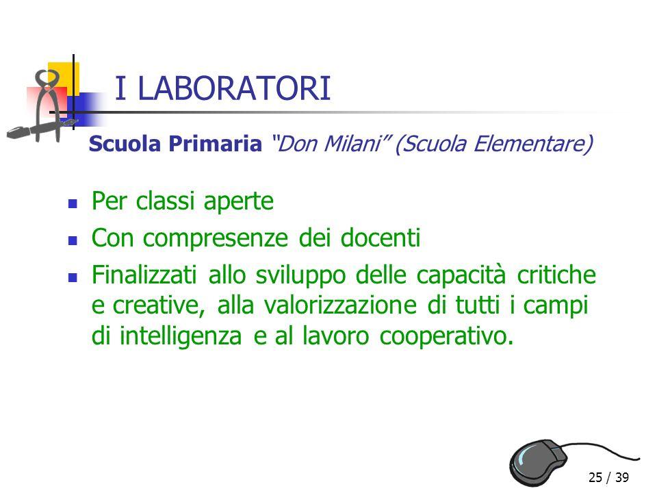 25 / 39 I LABORATORI Scuola Primaria Don Milani (Scuola Elementare) Per classi aperte Con compresenze dei docenti Finalizzati allo sviluppo delle capa