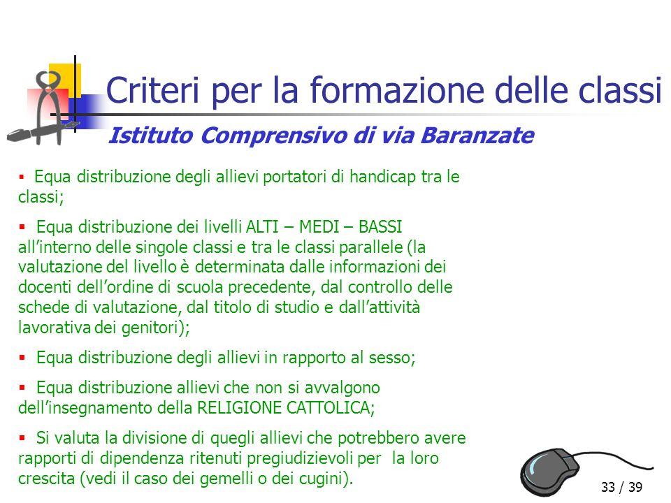 33 / 39 Criteri per la formazione delle classi Istituto Comprensivo di via Baranzate Equa distribuzione degli allievi portatori di handicap tra le cla