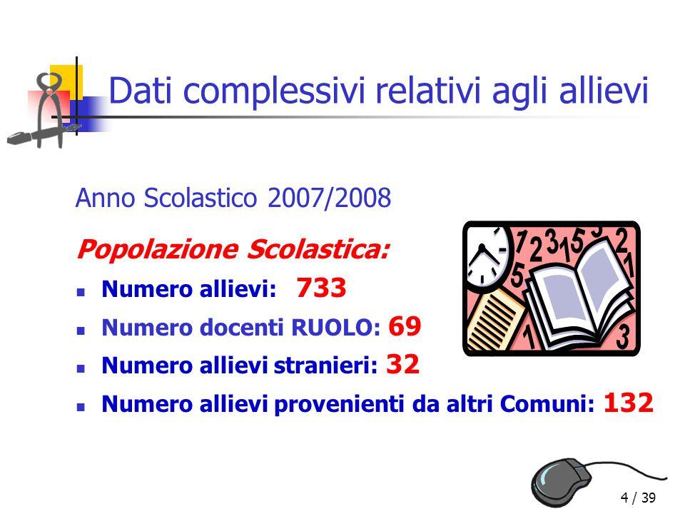 4 / 39 Dati complessivi relativi agli allievi Popolazione Scolastica: Numero allievi: 733 Numero docenti RUOLO: 69 Numero allievi stranieri: 32 Numero