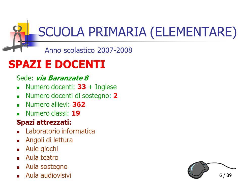 6 / 39 SCUOLA PRIMARIA (ELEMENTARE) Sede: via Baranzate 8 Numero docenti: 33 + Inglese Numero docenti di sostegno: 2 Numero allievi: 362 Numero classi