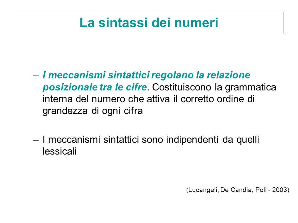 –I meccanismi sintattici regolano la relazione posizionale tra le cifre. Costituiscono la grammatica interna del numero che attiva il corretto ordine