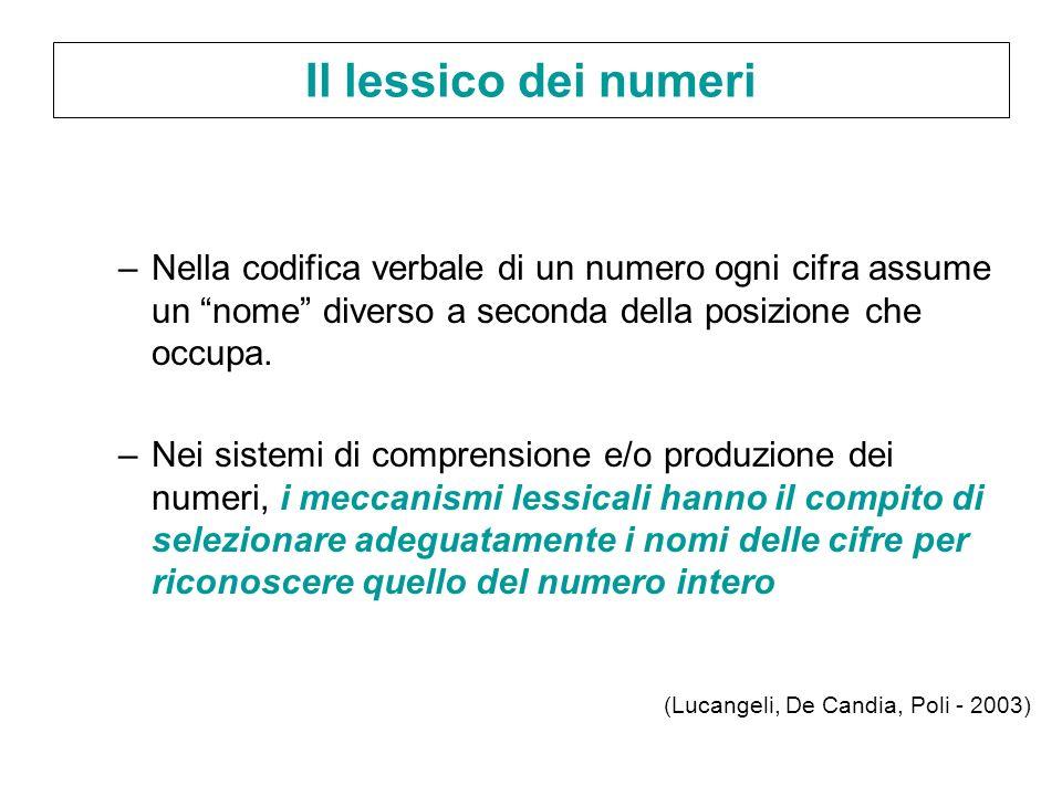 –Nella codifica verbale di un numero ogni cifra assume un nome diverso a seconda della posizione che occupa. –Nei sistemi di comprensione e/o produzio