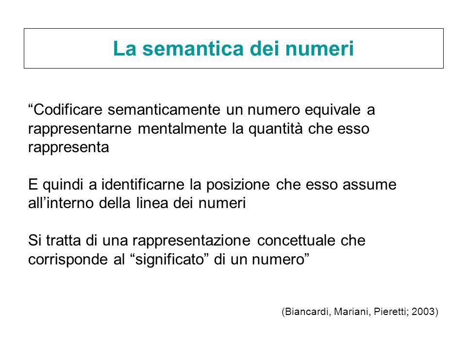 La semantica dei numeri Codificare semanticamente un numero equivale a rappresentarne mentalmente la quantità che esso rappresenta E quindi a identifi