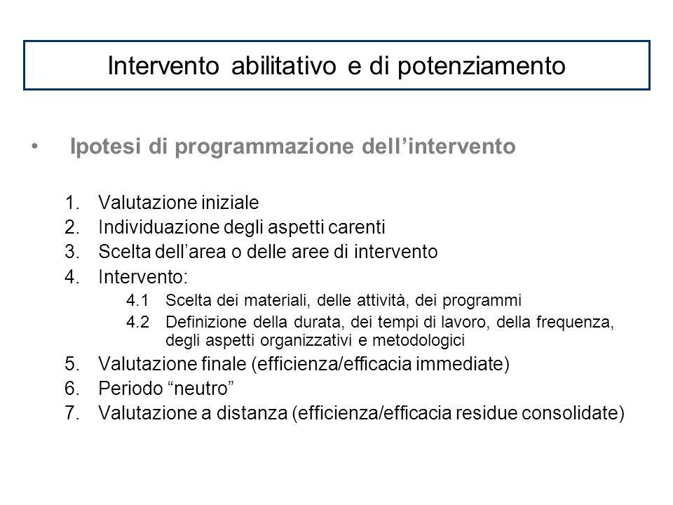Ipotesi di programmazione dellintervento 1.Valutazione iniziale 2.Individuazione degli aspetti carenti 3.Scelta dellarea o delle aree di intervento 4.Intervento: 4.1Scelta dei materiali, delle attività, dei programmi 4.2Definizione della durata, dei tempi di lavoro, della frequenza, degli aspetti organizzativi e metodologici 5.Valutazione finale (efficienza/efficacia immediate) 6.Periodo neutro 7.Valutazione a distanza (efficienza/efficacia residue consolidate) Intervento abilitativo e di potenziamento