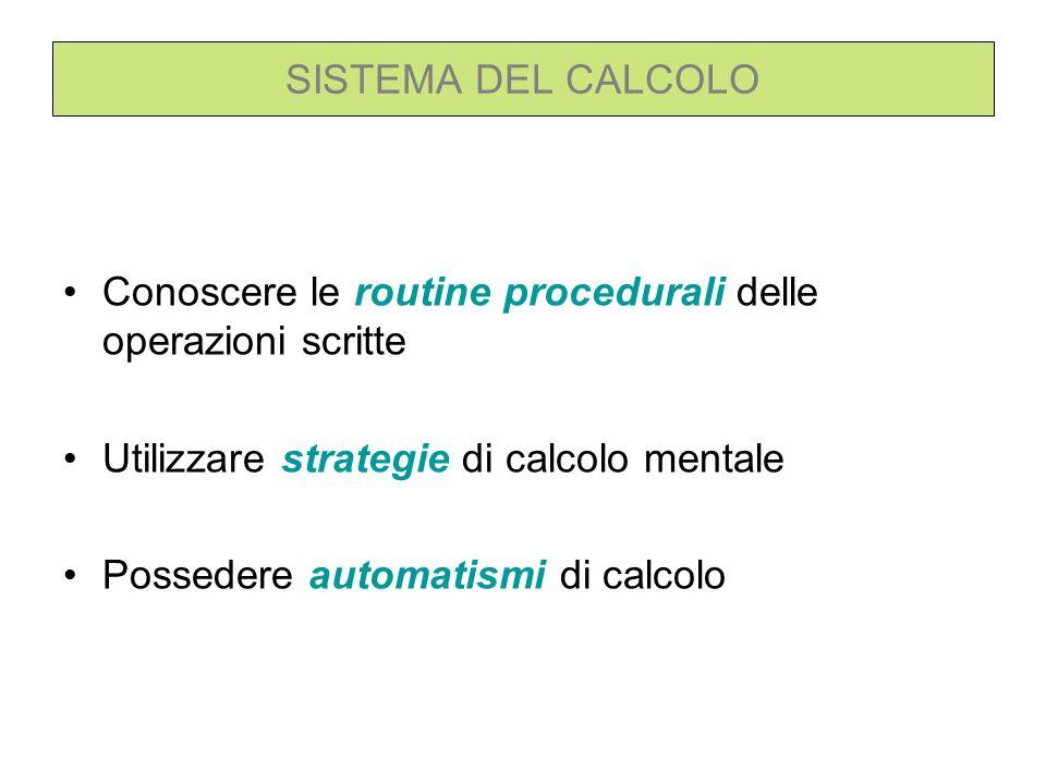 SISTEMA DEL CALCOLO Conoscere le routine procedurali delle operazioni scritte Utilizzare strategie di calcolo mentale Possedere automatismi di calcolo