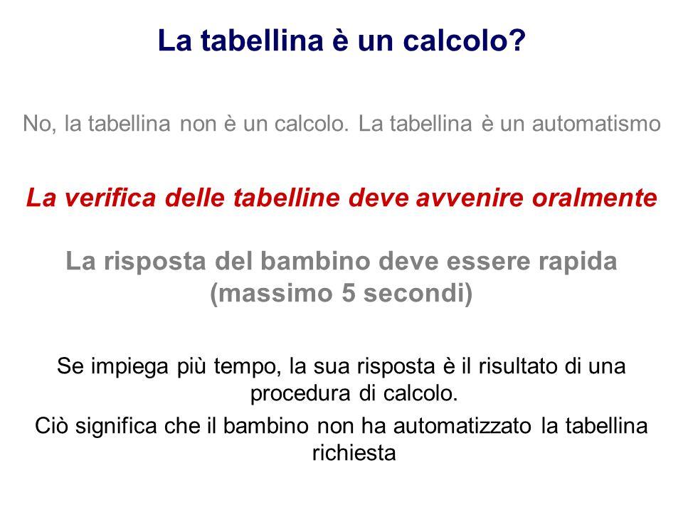 La tabellina è un calcolo? No, la tabellina non è un calcolo. La tabellina è un automatismo La verifica delle tabelline deve avvenire oralmente La ris