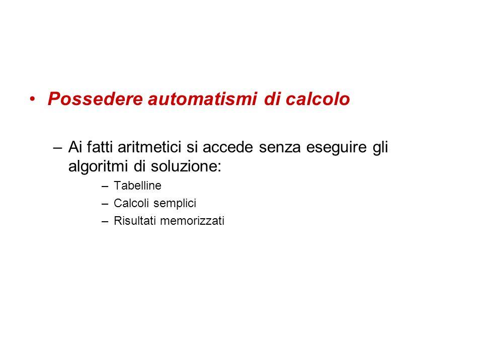 Operazione scritta 1 2 5 + 6 5 = __________ 0 1 91 ROUTINE PROCEDURALI elaborazione delle informazioni aritmetiche incolonnamento serialità SX DX riporto RECUPERO DI FATTI ARITMETICI 5+5=10; 2+1=3; 3+6=9; 1+0=1 ALGORITMI DI CALCOLO modello min (counting on) modello sum conteggio totale