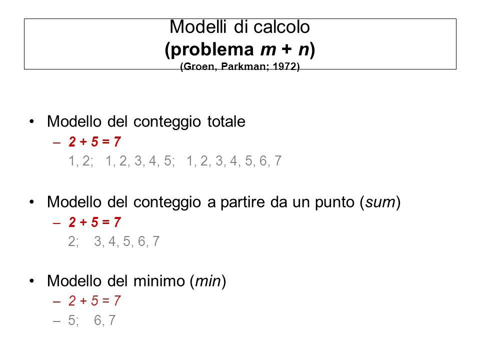 Modelli di calcolo (problema m + n) (Groen, Parkman; 1972) Modello del conteggio totale –2 + 5 = 7 1, 2; 1, 2, 3, 4, 5; 1, 2, 3, 4, 5, 6, 7 Modello de