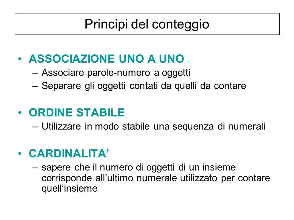 Principi del conteggio ASSOCIAZIONE UNO A UNO –Associare parole-numero a oggetti –Separare gli oggetti contati da quelli da contare ORDINE STABILE –Ut