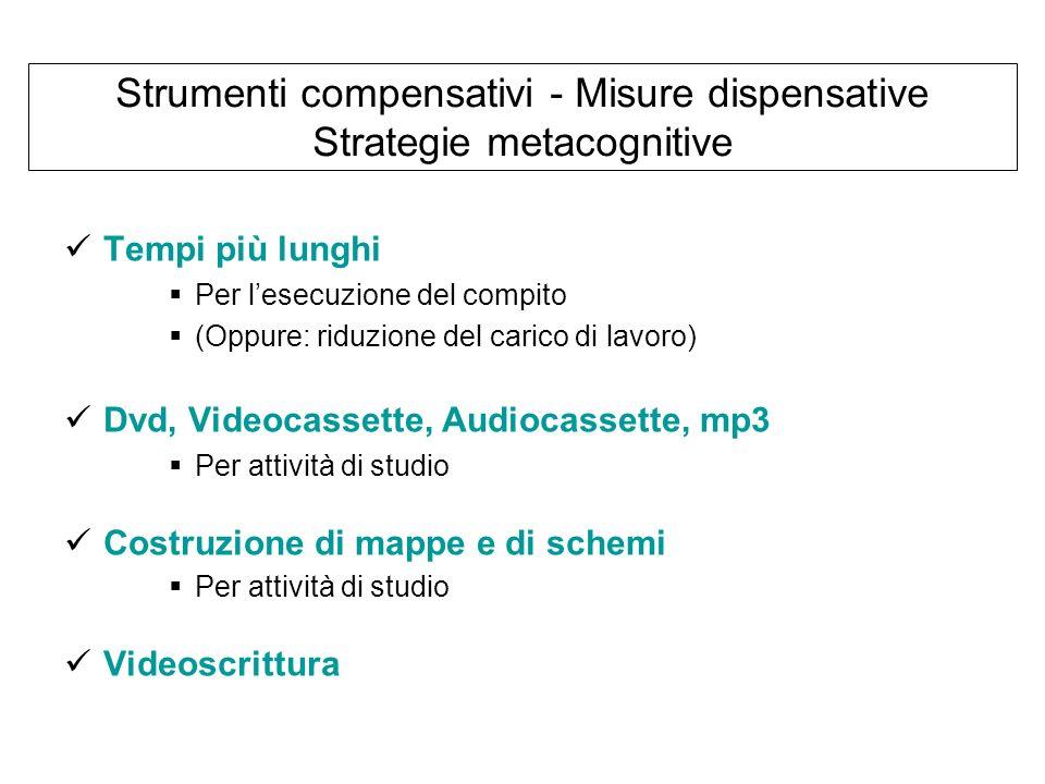 Strumenti compensativi - Misure dispensative Strategie metacognitive Tempi più lunghi Per lesecuzione del compito (Oppure: riduzione del carico di lav