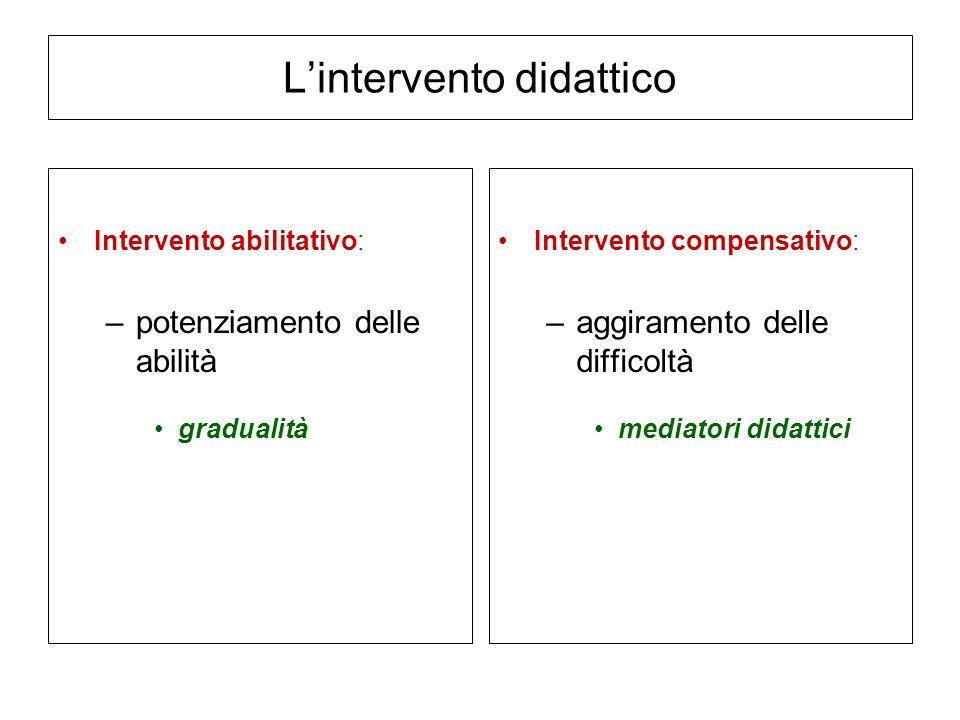 Intervento abilitativo: –potenziamento delle abilità gradualità Intervento compensativo: –aggiramento delle difficoltà mediatori didattici Lintervento