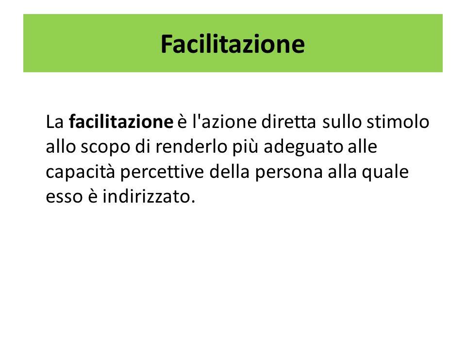 Facilitazione La facilitazione è l azione diretta sullo stimolo allo scopo di renderlo più adeguato alle capacità percettive della persona alla quale esso è indirizzato.