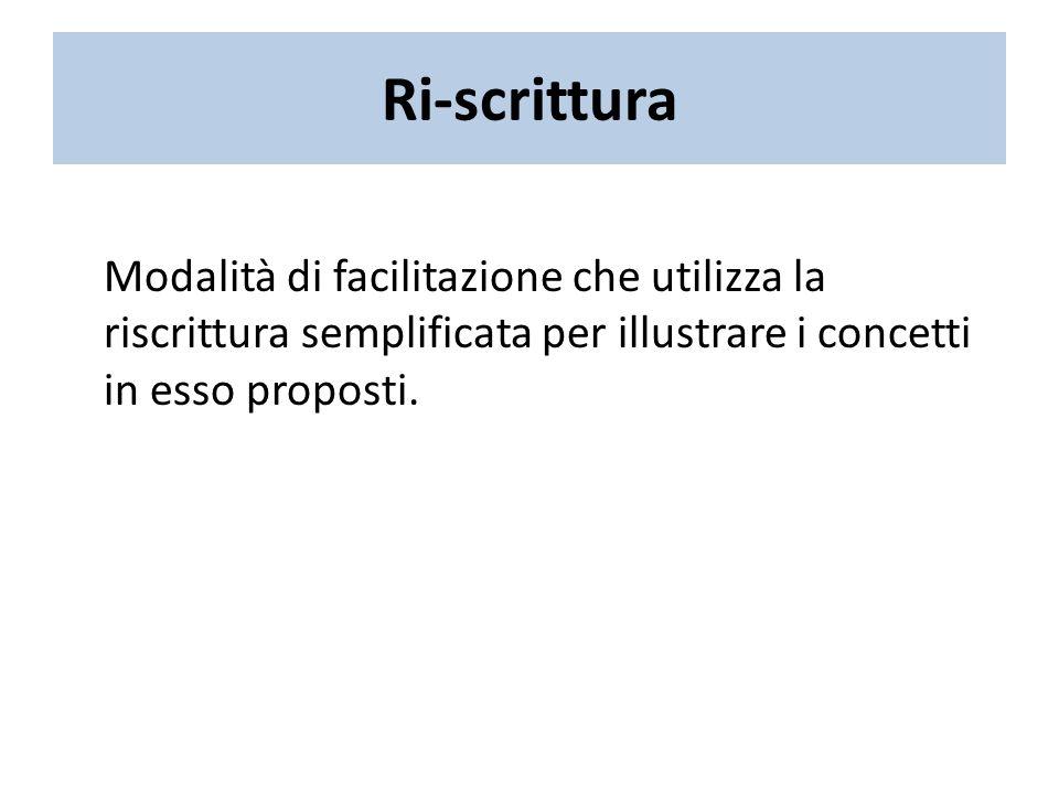 Ri-scrittura Modalità di facilitazione che utilizza la riscrittura semplificata per illustrare i concetti in esso proposti.