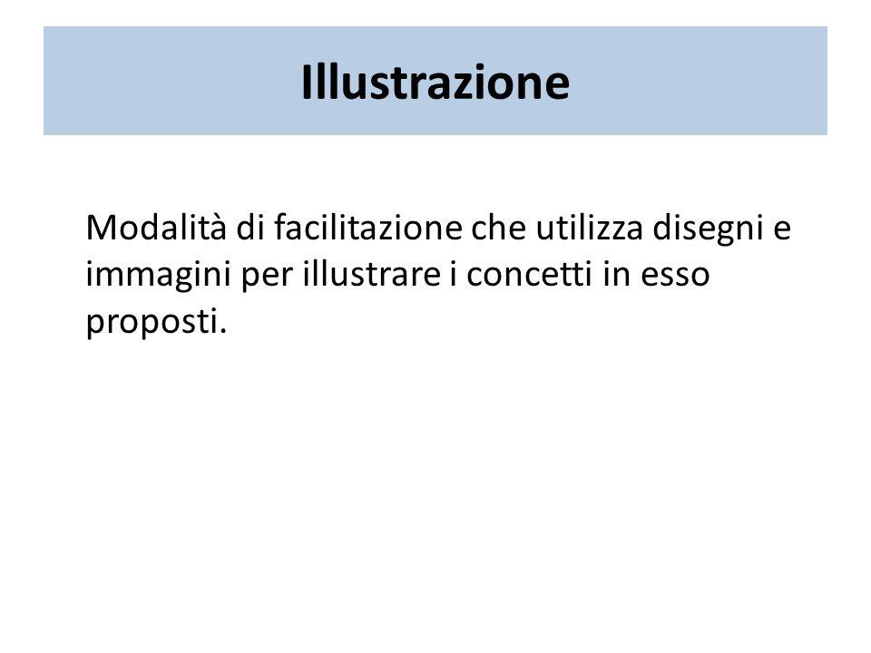Illustrazione Modalità di facilitazione che utilizza disegni e immagini per illustrare i concetti in esso proposti.