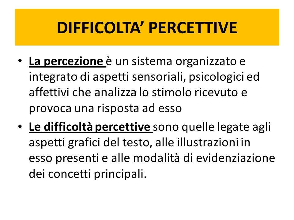Elimina gli elementi di disturbo Nella scheda di aiuto vengono eliminate le informazioni non essenziali che rappresentano fattore di disturbo per gli elementi rilevanti del compito Scheda daiuto