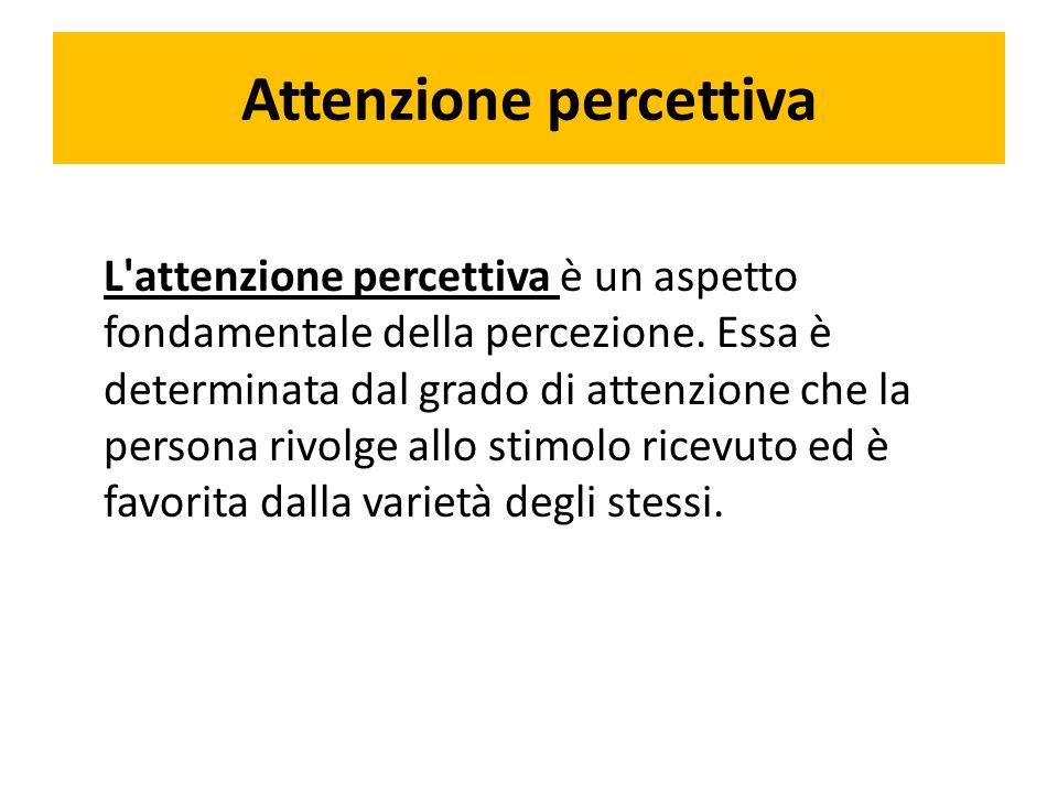 Nella scheda di aiuto vengono inserite indicazioni per il monitoraggio e per l autocorrezione del compito da parte dell alunno.