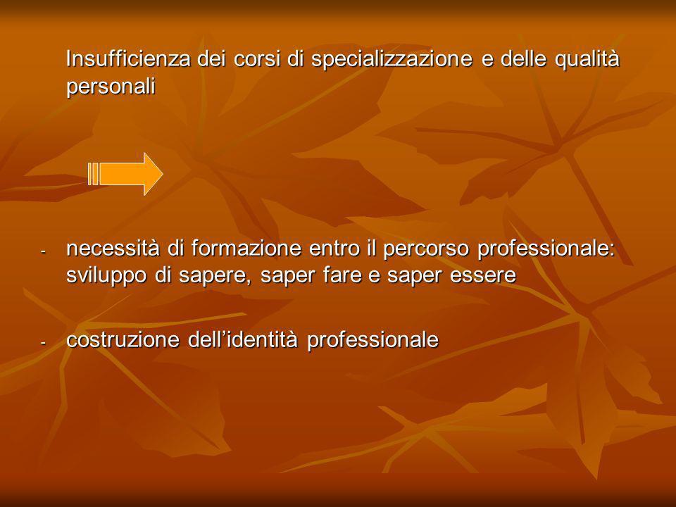 Insufficienza dei corsi di specializzazione e delle qualità personali Insufficienza dei corsi di specializzazione e delle qualità personali - necessità di formazione entro il percorso professionale: sviluppo di sapere, saper fare e saper essere - costruzione dellidentità professionale