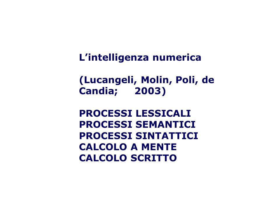 Lintelligenza numerica (Lucangeli, Molin, Poli, de Candia; 2003) PROCESSI LESSICALI PROCESSI SEMANTICI PROCESSI SINTATTICI CALCOLO A MENTE CALCOLO SCRITTO