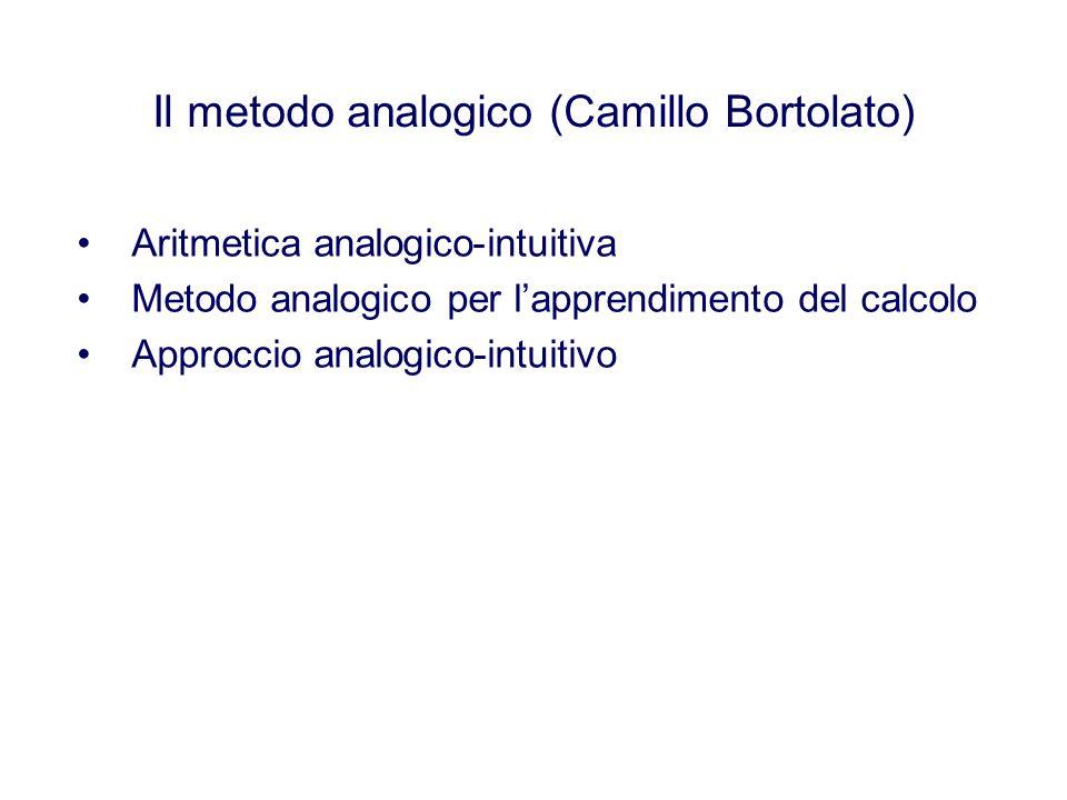 Il metodo analogico (Camillo Bortolato) Aritmetica analogico-intuitiva Metodo analogico per lapprendimento del calcolo Approccio analogico-intuitivo