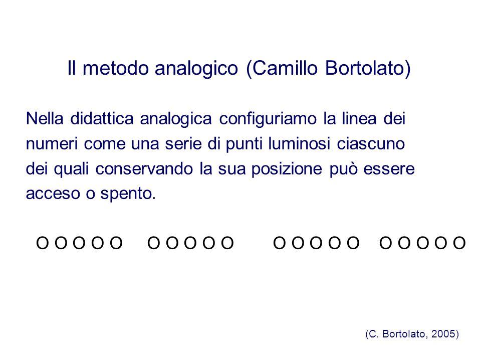 Nella didattica analogica configuriamo la linea dei numeri come una serie di punti luminosi ciascuno dei quali conservando la sua posizione può essere acceso o spento.