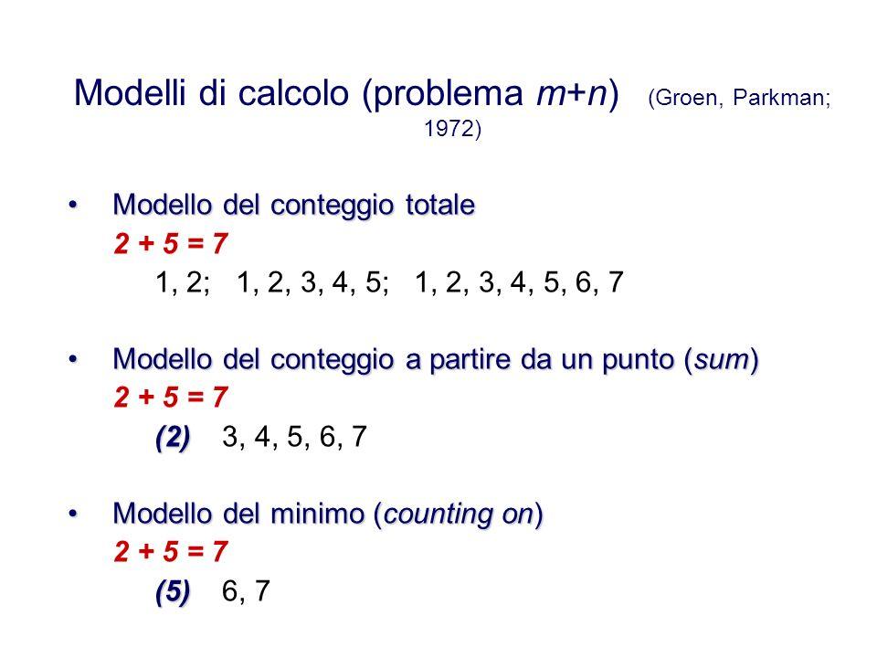 Modelli di calcolo (problema m+n) (Groen, Parkman; 1972) Modello del conteggio totaleModello del conteggio totale 2 + 5 = 7 1, 2; 1, 2, 3, 4, 5; 1, 2, 3, 4, 5, 6, 7 Modello del conteggio a partire da un punto (sum)Modello del conteggio a partire da un punto (sum) 2 + 5 = 7 (2) (2) 3, 4, 5, 6, 7 Modello del minimo (counting on)Modello del minimo (counting on) 2 + 5 = 7 (5) (5) 6, 7