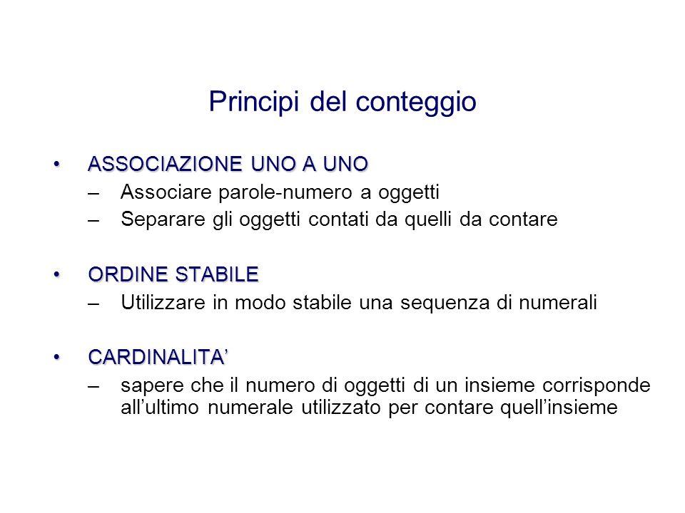 Principi del conteggio ASSOCIAZIONE UNO A UNOASSOCIAZIONE UNO A UNO –Associare parole-numero a oggetti –Separare gli oggetti contati da quelli da contare ORDINE STABILEORDINE STABILE –Utilizzare in modo stabile una sequenza di numerali CARDINALITACARDINALITA –sapere che il numero di oggetti di un insieme corrisponde allultimo numerale utilizzato per contare quellinsieme