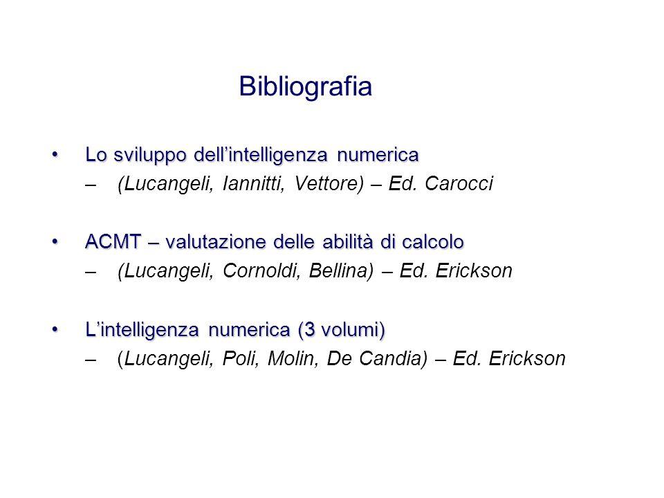 Bibliografia Lo sviluppo dellintelligenza numericaLo sviluppo dellintelligenza numerica –(Lucangeli, Iannitti, Vettore) – Ed. Carocci ACMT – valutazio